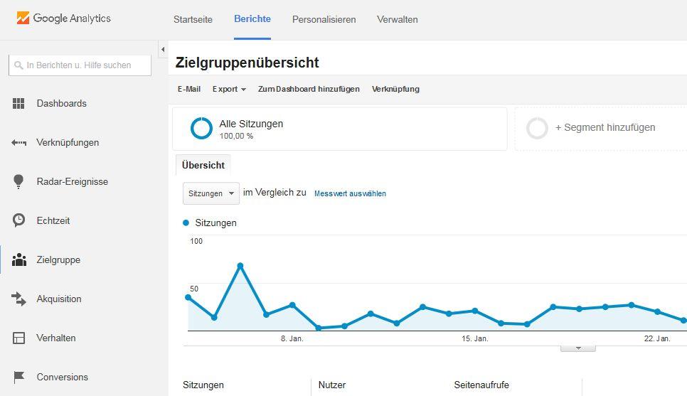 Berichtsseite in Google Analytics.