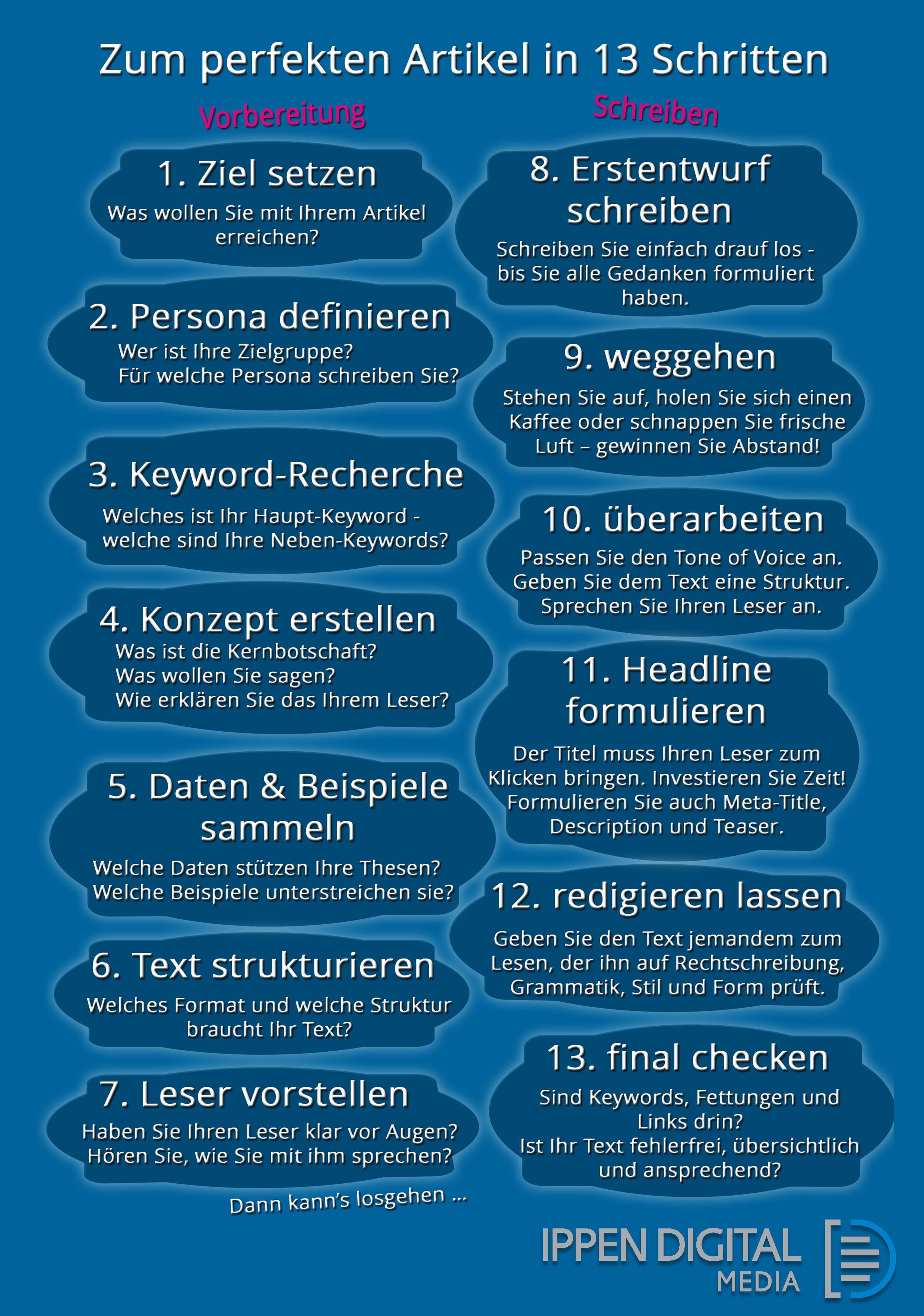 Checkliste: In 13 Schritten zum perfekten Online-Text.